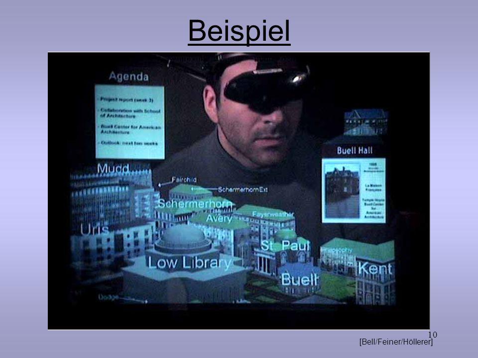 Beispiel [Bell/Feiner/Höllerer]